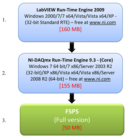 labview 2009 download free